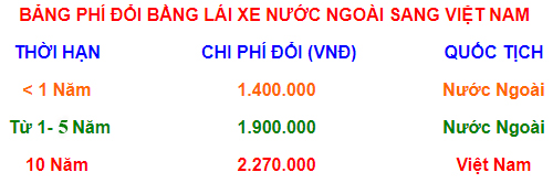 doi bang nuoc ngoai